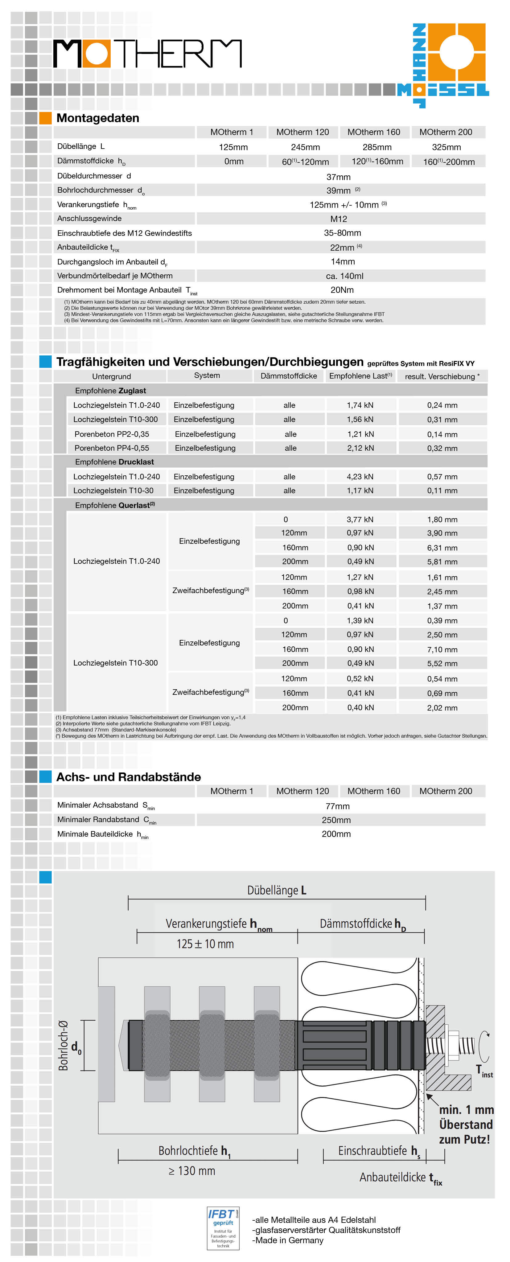 Datenblatt_MOtherm_Liste_S